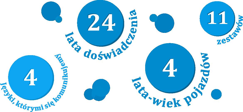 stanowski info grafika